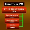 Органы власти в Шенкурске